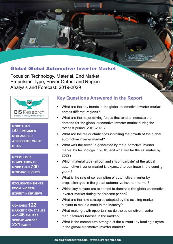 Automotive Inverter Market Growth and Trends Automotive Inverter Market