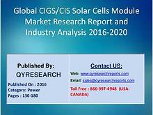 Global CIGS/CIS Solar Cells Module Industry 2016 Market