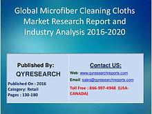 Global Microfiber Cleaning Cloths Market 2016 Analysis, Research