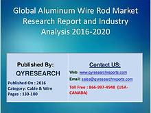 Aluminum Wire Rod Market Global 2017-2021 Forecast Report
