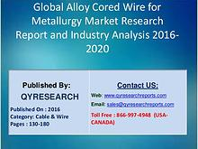 Global Alloy Cored Wire for Metallurgy Industry