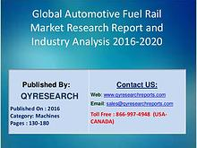 Automotive Fuel Rail Market 2016 Analysis