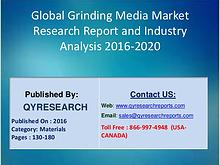 Global Grinding Media Market 2016 Improving Results