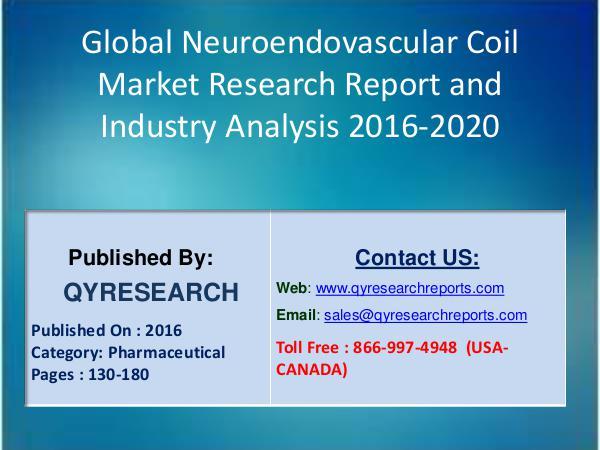 Neuroendovascular Coil Market 2016 View 6