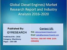 Best Diesel Engines Market 2016: How to pick the right machine