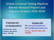 Universal Testing Machine Market Aims To Increase Shares Worldwide