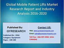 Mobile Patient Lifts Market 2016 Product Overview and Scope