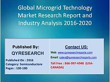 Global Microgrid Technology Industry 2016 Market Report