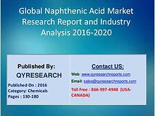 Global Naphthenic Acid Market Report