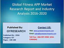 High Performance Apparel Market 2016 Industry profiles