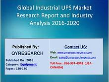 Global Industrial UPS Market Shares, Regional Outlook & Sales Volume