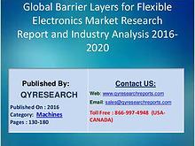 Global BIPV Market 2016 Analysis, Regional Outlook and Strategies