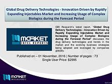 Analysis on Vendor Landscape and Competition in Drug Delivery Market