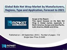 In-Depth Analysis of Key Companies in Global Bale Net Wrap Market
