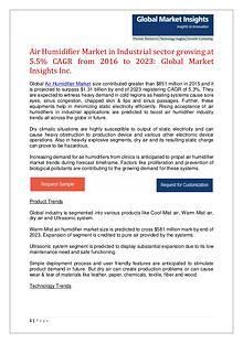 Air humidifier Market Forecast