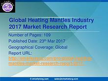 Heating Mantles Market by Revenue, Gross Margin and Price Analysis of