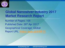 Research delivers insight into the Nanosilver global market report fo