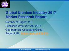 Uranium Market by Type, Application and Region - Global Forecast to 2