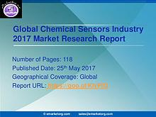 Chemical Sensors Market competitive landscape, growth, trends and mor