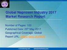 Naproxen Market competitive landscape, growth, trends and more in a n