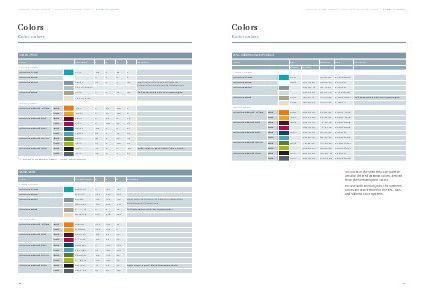 siemens brand guidelines sep 2013 page 16 rh view joomag com siemens tia style guide siemens programming style guide
