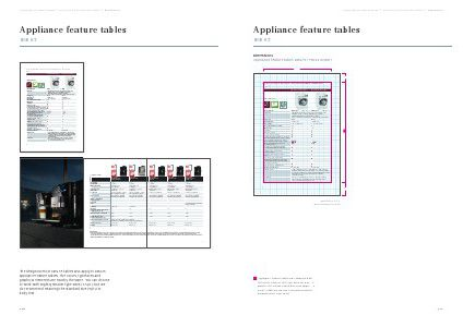 Siemens Brand Guidelines (Sep. 2013) - Page 216