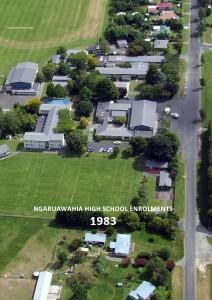 Ngaruawahia High School Enrolments 1963-2012 Ngaruawahia High School Enrolments 1983