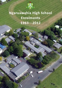 Ngaruawahia High School All Enrolments 1963-2012