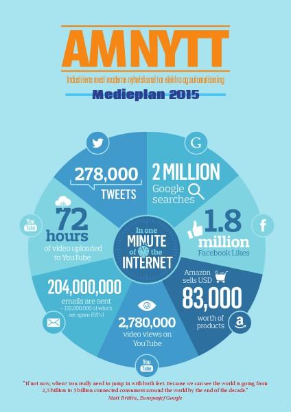AMNYTT Medieplan 2015 Norsk