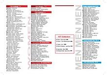 PERFUME LIST 2014