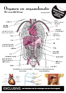 Organen en orgaandonatie Dec. 2013