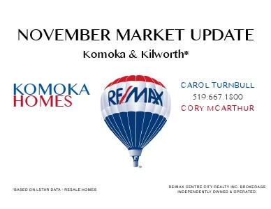 KOMOKA & KILWORTH - NOVEMBER MARKET UPDATE 2013 Vol 1