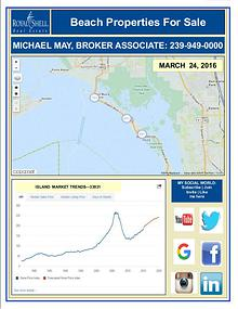SW Florida E-News For March 25th, 2016