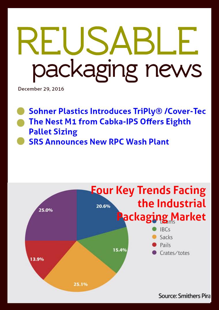 Reusable Packaging News Dec. 29, 2015
