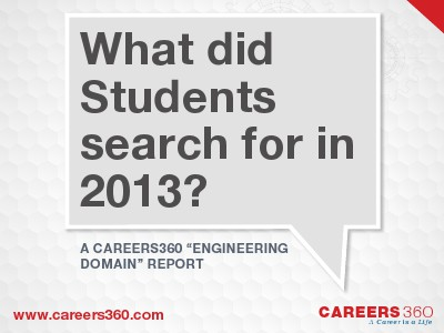 Careers360 Engineering: What did students search for in 2013